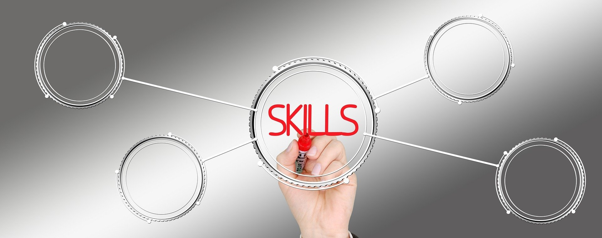 Skills as a CPO
